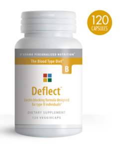 Deflect B Blood-specific-pills