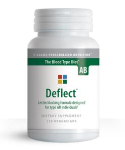 Deflect AB 120cap Canada