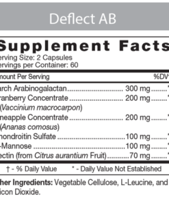Deflect AB Label