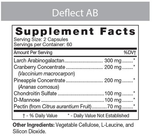 Deflect AB Label
