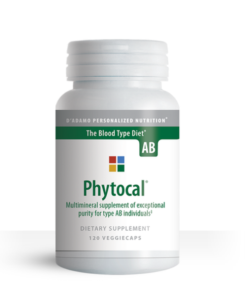 Phytocal AB