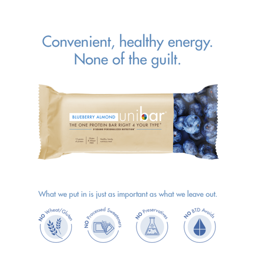 Blueberry Almond Unibar