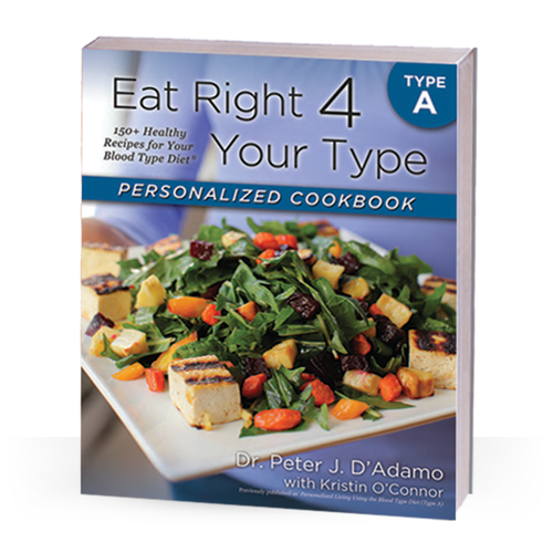 Cook Book For Blood Type A