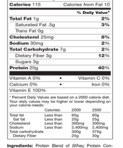 Protein Blend B AB Product Data