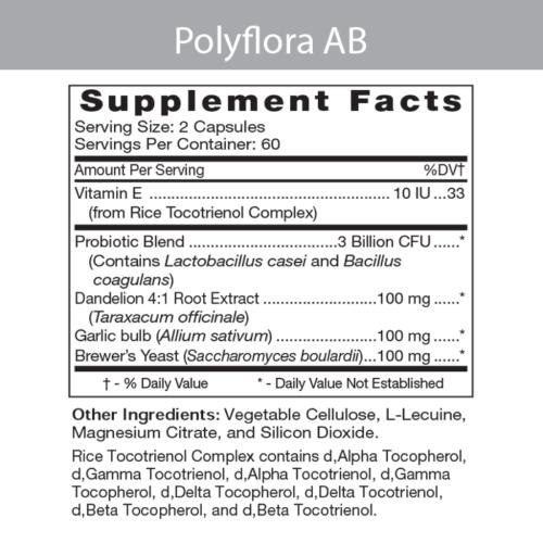 Polyflora AB Label