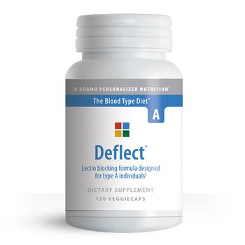 Buy Deflect A 120cap Canada