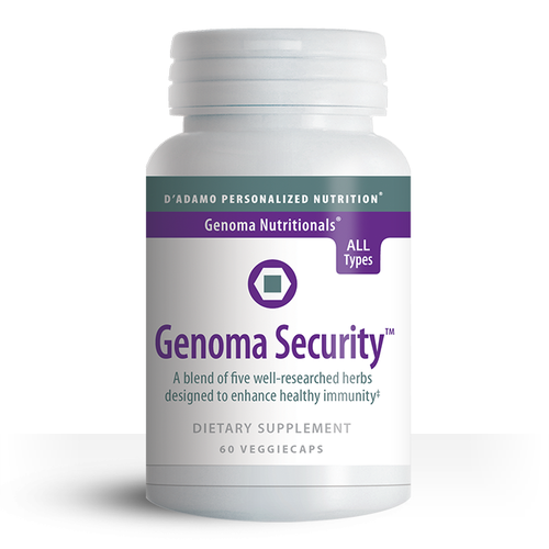 Genoma_Security